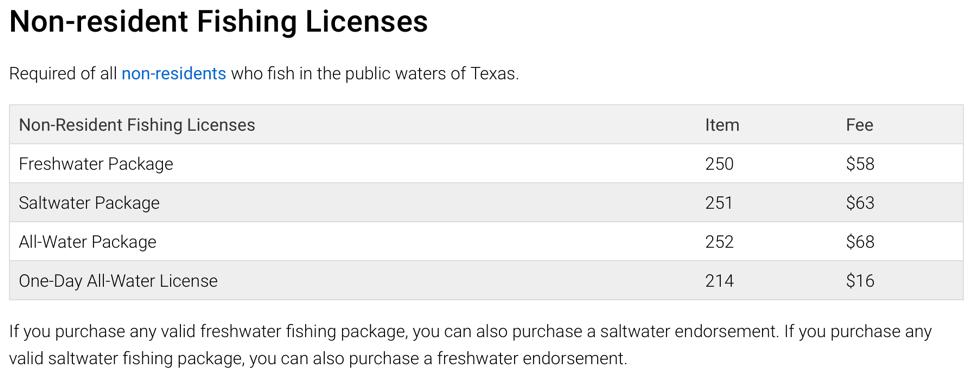 Texas-Non-Resident-Fishing-License-Fees-2019