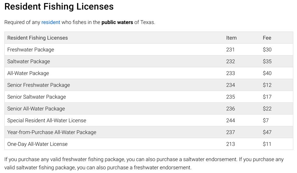 Texas-Resident-Fishing-License-Fees-2019